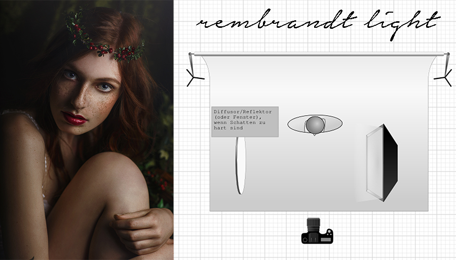 rembrandt-light-diagram